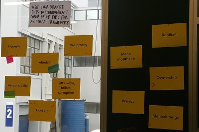 Key works that could be part of an ethical framework - Ethics Lab, Design for Social Innovation Symposium, Wellington, July 2016